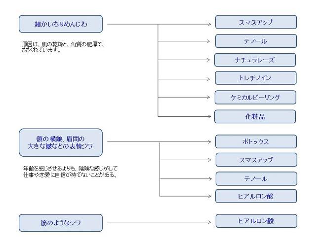 シワチェックシート.JPG